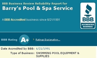 A+ rating for barry's pool & spa repair service from better business bureau, type of business swimming pool equipment and supplies